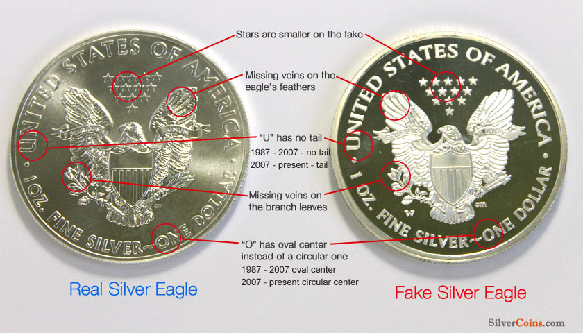 Fake Silver Coins 14 Ways To Spot Counterfeits Silver Coins