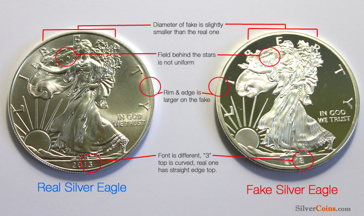 Real vs. Fake Silver Eagle