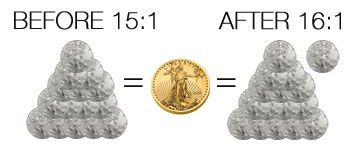 Coinage Act 1834