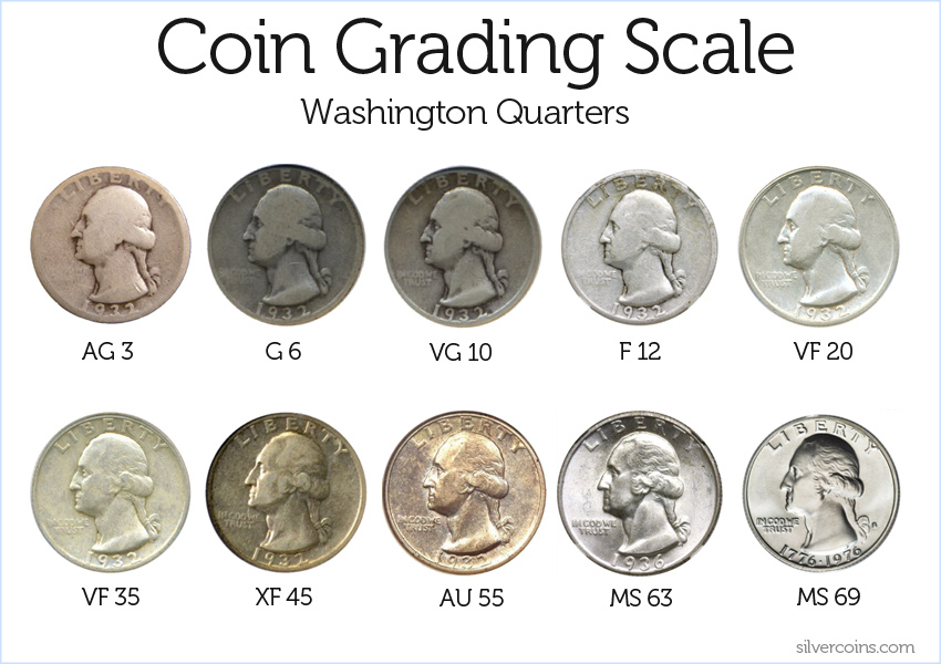 Coin Collecting For Beginners Guide Silver Coins