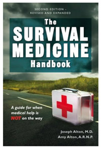 Preppers List Of Survival Items 200 Point Checklist